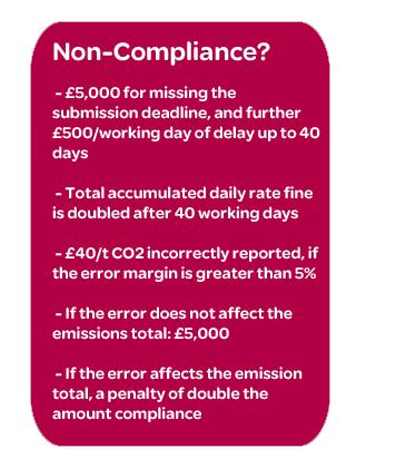 non_compliance_